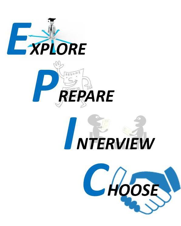 EPIC means Explore, Prepare, Interview, Choose.